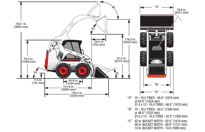R Quip Equipment Rental Rental Equipment Skid Steer